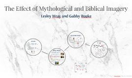 The Effect of Mythological and Biblical Imagery