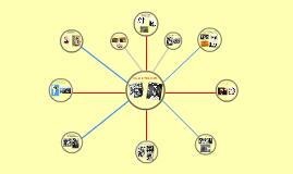 Mappa d'esame
