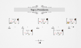 Top 5: Presidents