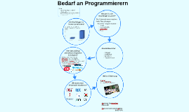 Bedarf an Programmierern