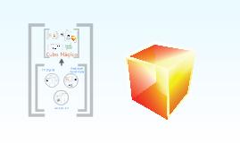 Cubo Mágico - Apresentação Projeto Integrador