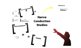 Nerve Conduction Studies: Electroencephalogram (EEG) & Electromyography (EMG)
