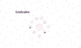 Lexicales