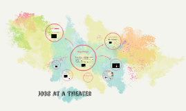 Jobs at a Theater