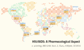 HIV/AIDS Rx