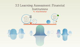 3.3 Learning Assessment: Financial Institutions