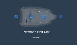 Lesson 2 - Newton's First Law
