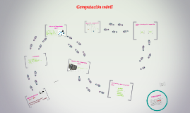 Copy of Computación movil