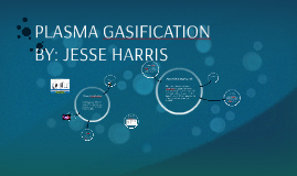 Plasma Gasification