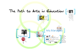 The Path to Arts in Education