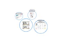 Colaboración Entre Organizaciones Tercer Sector