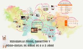 Copy of DESARROLLO FÍSICO, COGNITIVO Y PSICO-SOCIAL DE NIÑOS DE 0 A 3 AÑOS
