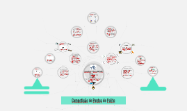 Copy of Competições de Pontes de Palito