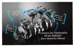 Copy of proceso de fabricación de un Cigüeñal para motor Diesel