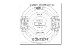 Circles of Context Example