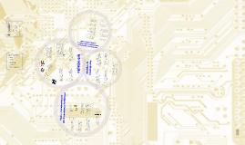 Copy of Organização e Arquitetura de Computadores (Unidade 06: Dispositivos Periféricos)