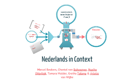 Nederlands in Context - Presentatie Doorlopende Leerlijn