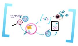 Copy of Tata cara akses internet dengan metode dial-up