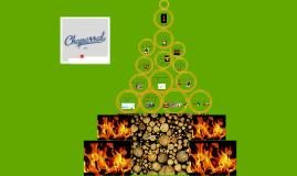 Biomes presentation- Chaparral