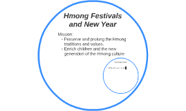 Hmong Festivals and New Years