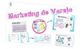 Copy of mkt varejo
