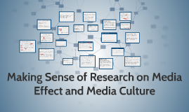 Copy of Making Sense of Research on Media Effect and Media Culture