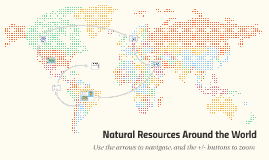 Natural Resources Around the World