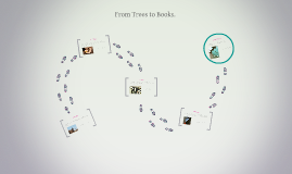 From Trees to Books
