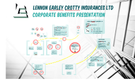 Copy of Corporate Benefits Presentation