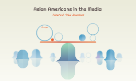 Asian Americans in the Media