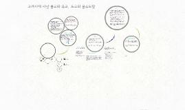 고려시대 사상 불교와 유교, 풍수도참