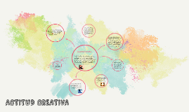ACTITUD CREATIVIVA