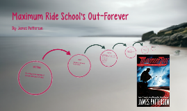 Maximum Ride School's Out-Forever