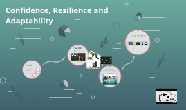 Confidence, Resilience and Adaptability