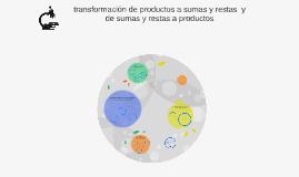 Copia de transformacion de productos en sumas y restas y vicebersa