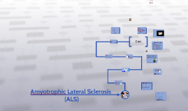 Amyotrophic Lateral Sclerosi