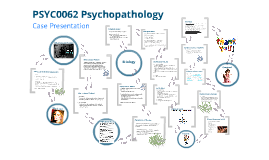 PSYC0062
