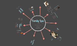 Content Mastery Presentation: Family Law