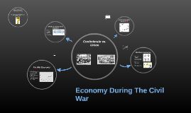 Economy of the Civil War
