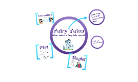 Copy of Introduction to Fairy Tales