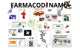 Copy of Farmacodinamia