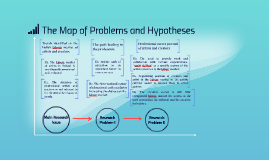The Map of Problems and Hypothesis