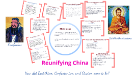 Copy of Copy of Reunifying China
