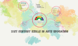 21st Century Skills in Arts Education
