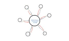 Variables Críticas para una Formación de Calidad en los Nuevos Entornos de Comunicación