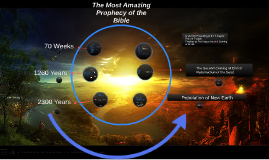 Part XVIV: The Most Amazing Prophecy of the Bible
