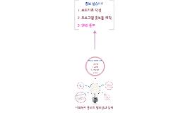 Copy of 사회복지 홍보의 필요성과 실제
