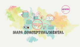 Copy of MAPA CONCEPTUAL/MENTAL