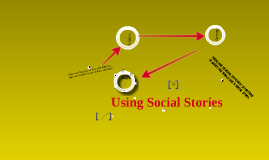"Copy of Using Social Stories: ""When you are Angry"""