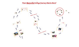 NEW! Your Maryville College Journey Starts Here!